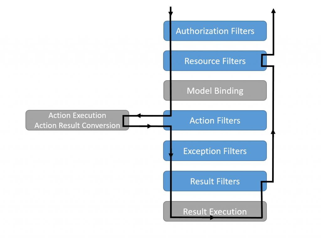 filter-pipeline-2